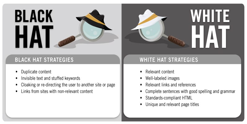 Black-vs-White-Hat-SEO